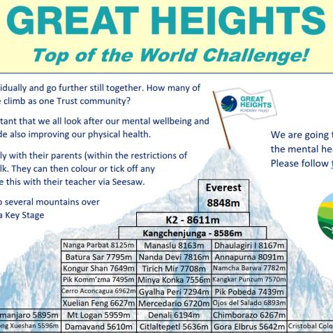 Trust Mountain Challenge